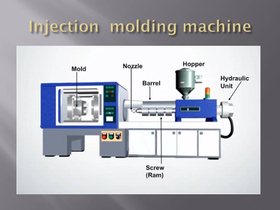 Custom Plastic Injection Molding Service